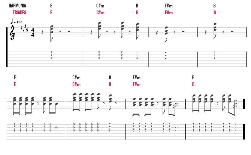 tríades guitarra arctic monkeys