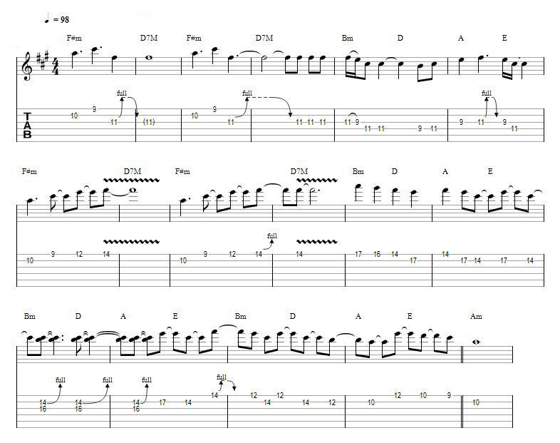 7 Solos De Guitarra Fáceis Para Você Já Sair Tocando Music Clan