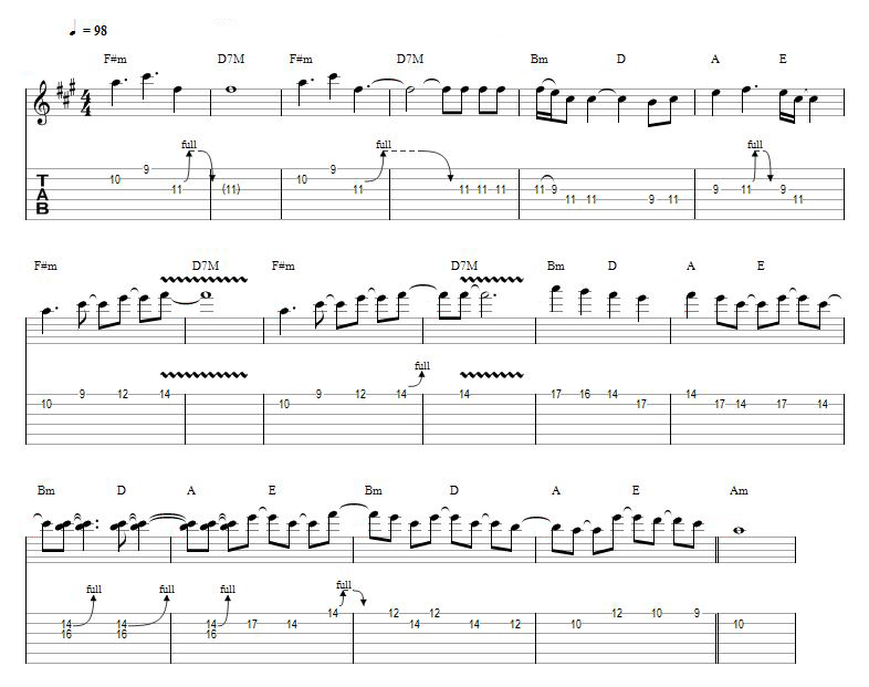 solos de guitarra faceis - californicationb