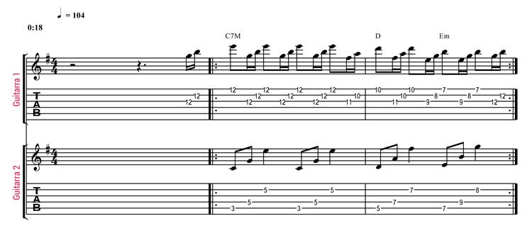 john frusciante Dosed