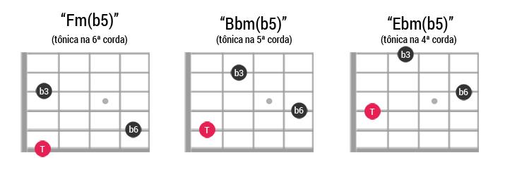 triades abertas T 5 3 diminuta sexta menor