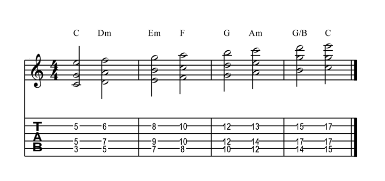 triades abertas ch harmonico