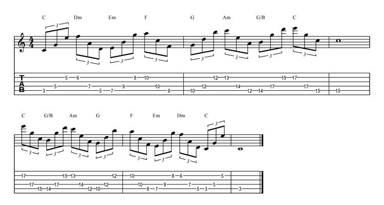 triades abertas ch melodico sobe e desce