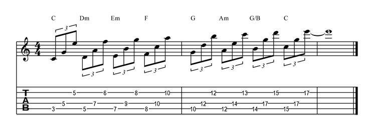 triades abertas ch melodico