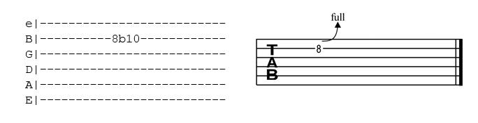 como ler tablatura ligados bend
