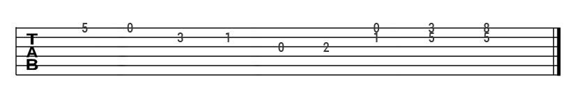 como ler tablatura para guitarra demo tab