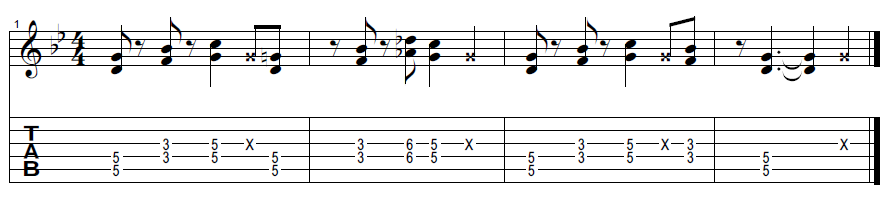 Partitura e Tablatura do Riff Smoke On The Water do Deep Purple utilizando Power Chords de Quarta