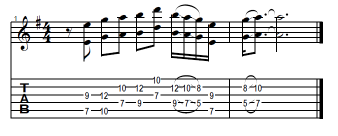 Tablatura e Partitura do Riff de Tender Surrender do guitarrista Steve Vai